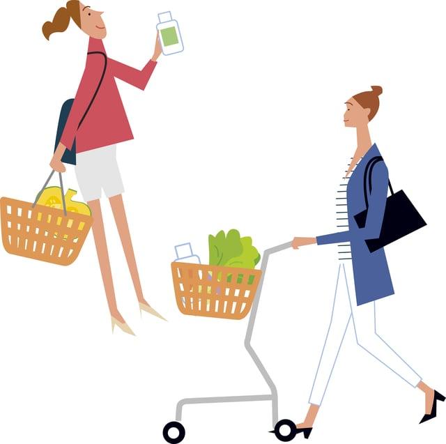 スーパーのお買い物で使える高還元クレジットカード比較