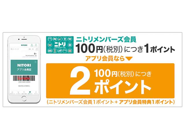 ニトリ、アプリ紹介画像
