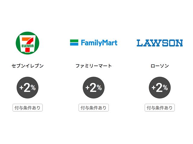 三井住友カード プラチナリファード特約店一例の紹介画像