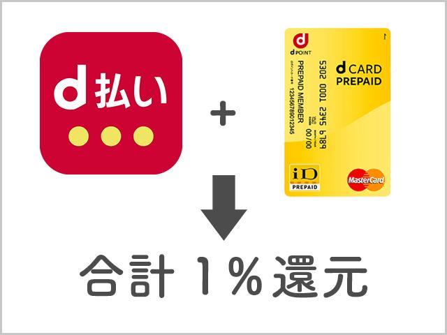 dカードプリペイドとd払い併用時のポイント還元率の紹介画像