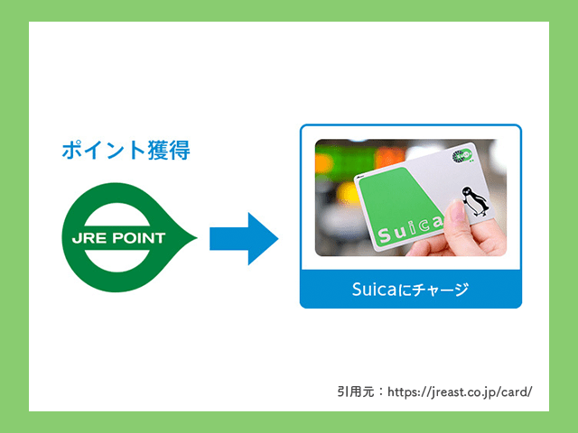 SuicaにJREPOINTチャージのイメージ画像