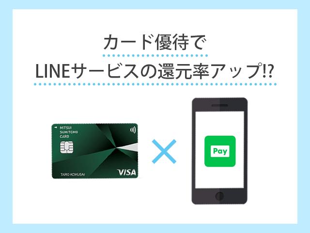 カード優待でLINEサービスの還元率をあげる予定 イメージ