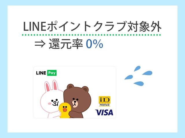 Visa LINE PayプリペイドカードはLINEポイントクラブ対象外