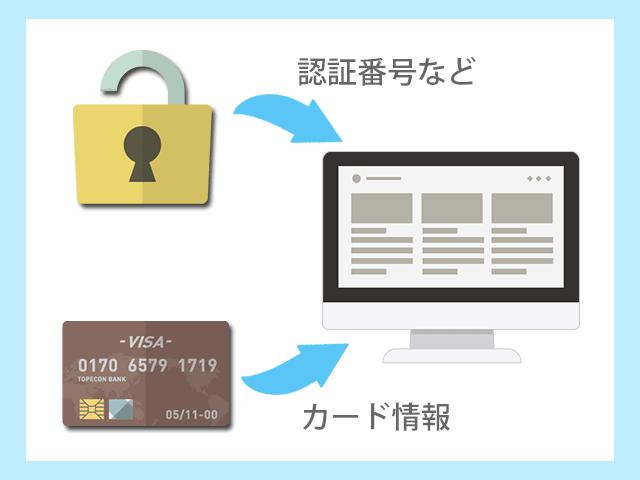 Visa LINE Payプリペイドカードセキュリティ イメージ