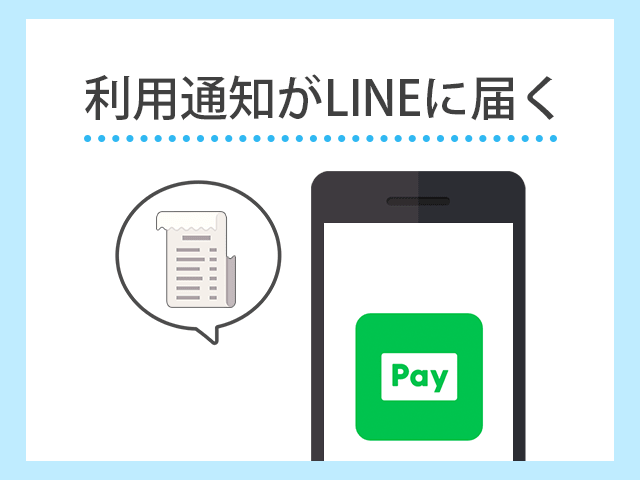 Visa LINE Payプリペイドカードの利用履歴がトークに届く