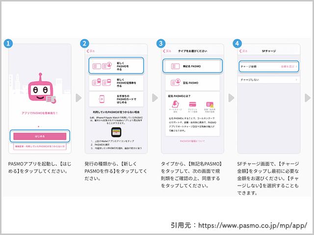 無記名式PASMO発行の手順画像