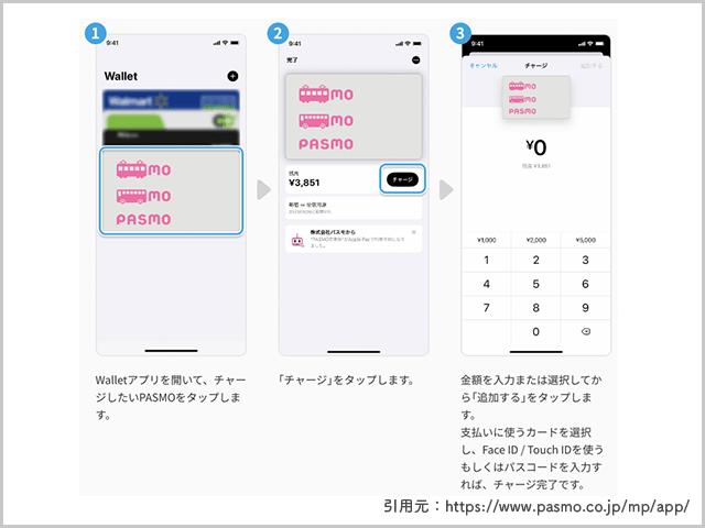 Walletアプリを使用したチャージ手順紹介画像