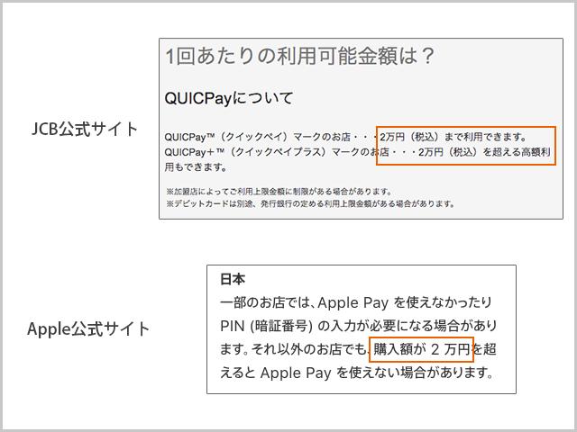 QUICPay 一回の利用可能金額