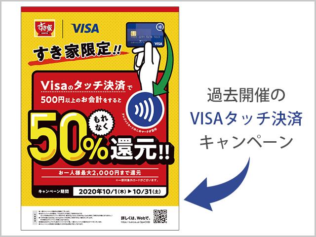 すき家 VISAタッチ決済利用で50%還元キャンペーンの説明