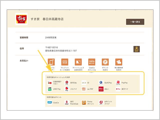 すき家 公式店舗検索 画像