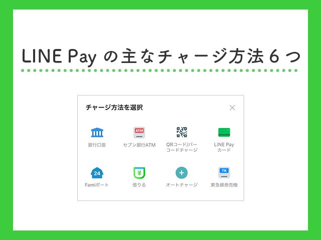LINE Pay 6つのチャージ方法 イメージ