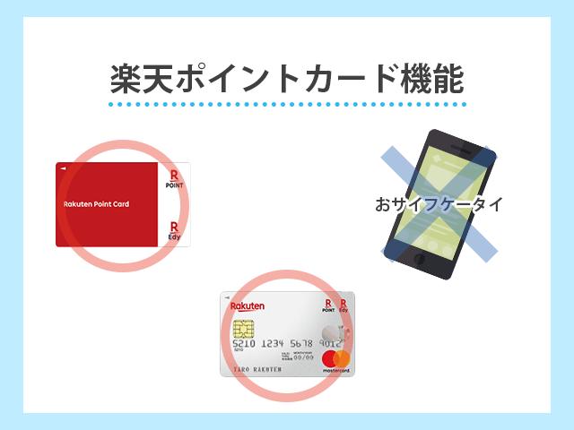 楽天Edyの支払い方法別に楽天ポイントカード機能がついているかどうか