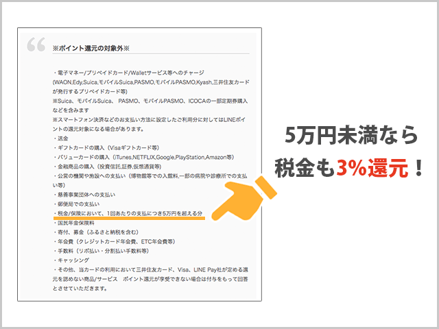 Visa LINE Payクレジットカード 5万円未満なら税金も3%還元の対象
