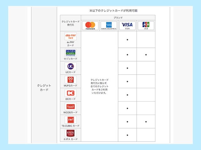 au PAYのチャージに使えるカード紹介画像