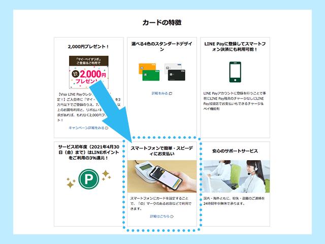 Visa LINE Payクレジットカードの特徴 紹介画像