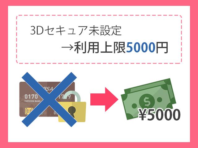 PayPay 本人認証サービス未設定のクレジットカードの登録は限度額が月5000円 イメージ画像