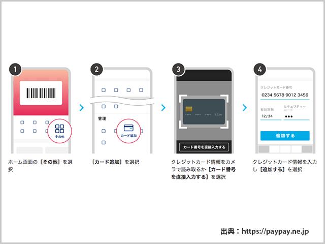 PayPay クレジットカード追加.カード番号入力までの操作手順