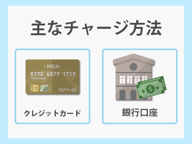 TOYOTA Wallet 主なチャージ方法のイメージ画像