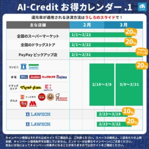 AI-Creditお得カレンダー1