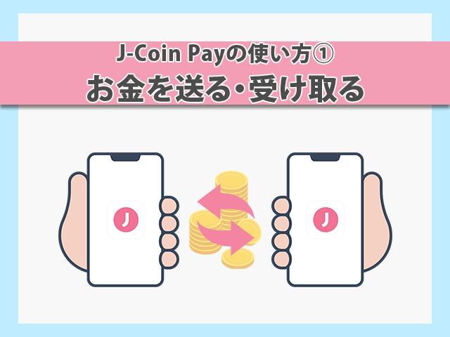 j-Coin Payの使い方 「お金を送る・受け取る」イメージ画像
