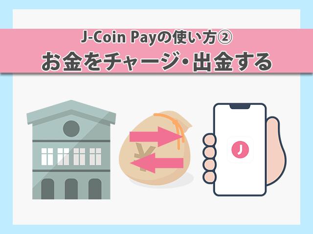 J-Coin Payの使い方 お金をアプリにチャージする・口座に戻す イメージ画像