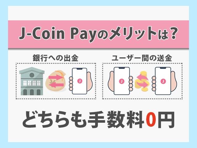 J-Coin Payのメリットは? 銀行への出金  ユーザー間の送金  どちらも手数料無料イメージ画像