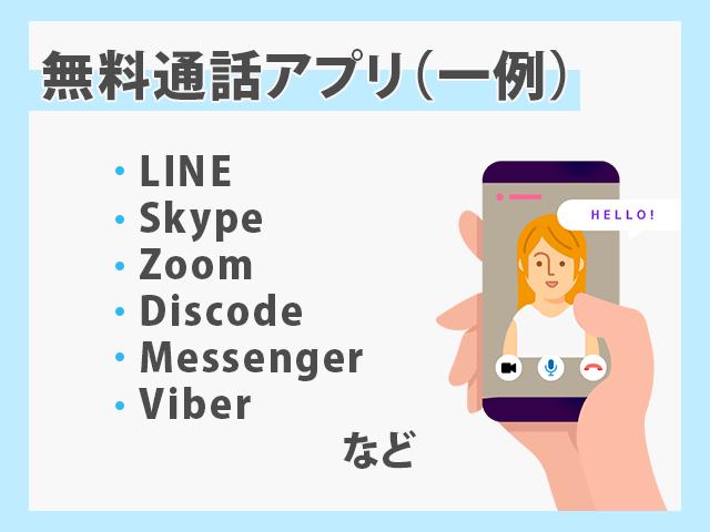 無料通話アプリの一例 イメージ画像