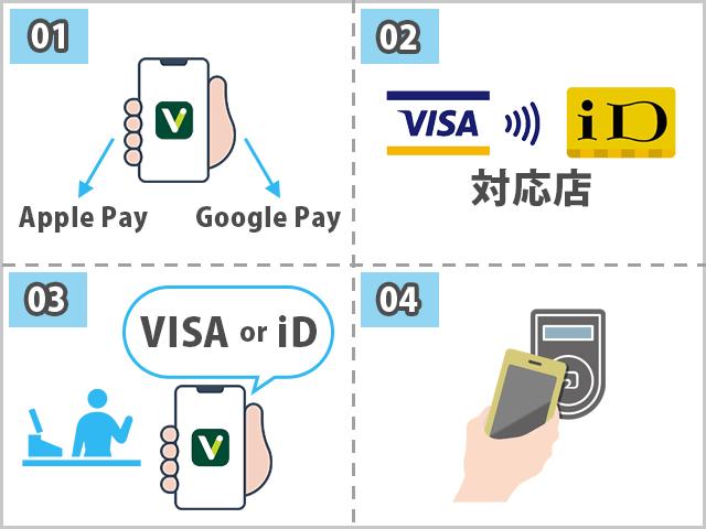 Vポイントアプリの支払いイメージ画像