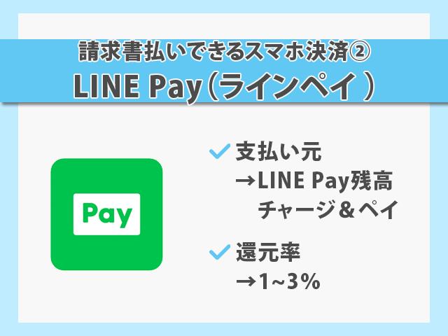 請求書払いできるスマホ決済 LINE Pay 紹介画像
