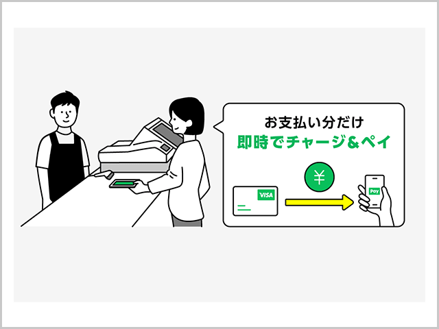 LINE Pay お支払い分だけ即時チャージ&ペイ イメージ画像