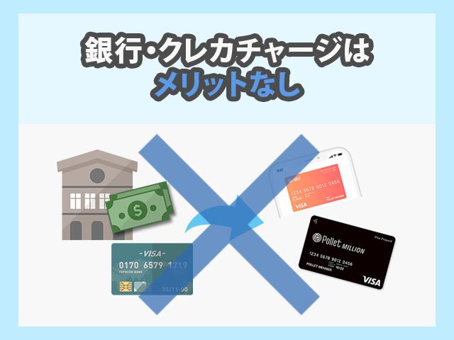 Polletは銀行振込・クレジットカードでチャージしてもメリットがない イメージ画像