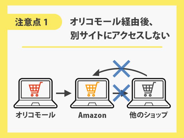 オリコモールでAmazonを利用するときの注意点 【1】オリコモールを経由したあと他のサイトにアクセスしない イメージ画像