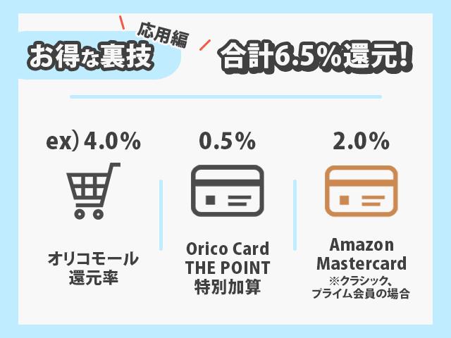 Amazon Mastercardとオリコモールを活用して高還元にお買い物 イメージ画像