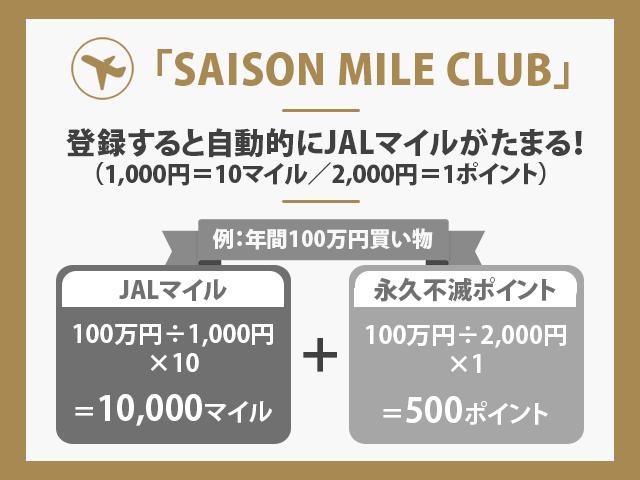 SAISON MILE CLUB 概要説明画像