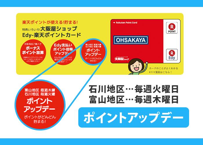 大阪屋ショップ 【毎週火・木】ポイントアップデー紹介画像