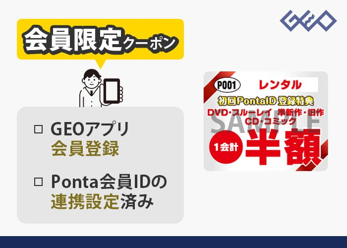 GEOアプリ 会員限定クーポン|Ponta会員IDとの連携で使用可能 イメージ画像