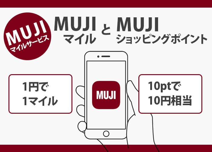 MUJIマイルをためてMUJIショッピングポイントがもらえる イメージ画像