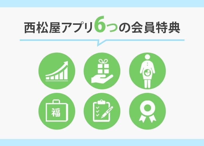 西松屋アプリ 6つの会員ランク特典の内容 イメージ画像