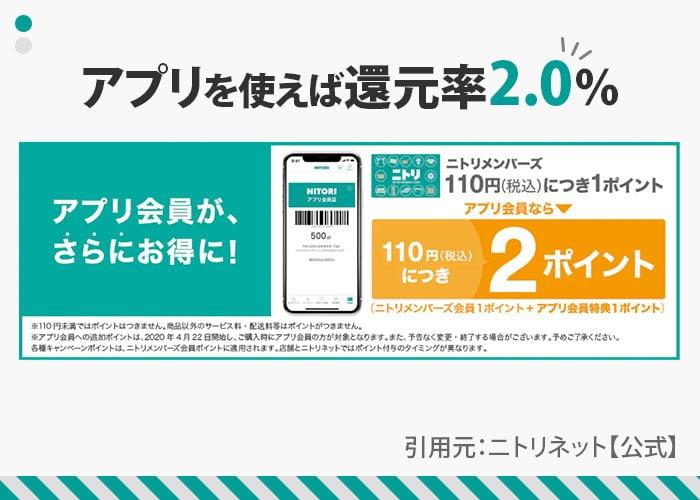 ニトリアプリ 還元率2%|110円で2ポイントもらえる イメージ画像