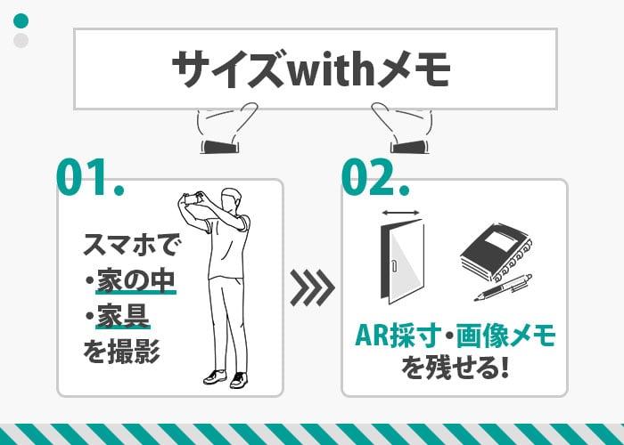 ニトリアプリの便利機能 サイズwithメモ イメージ画像