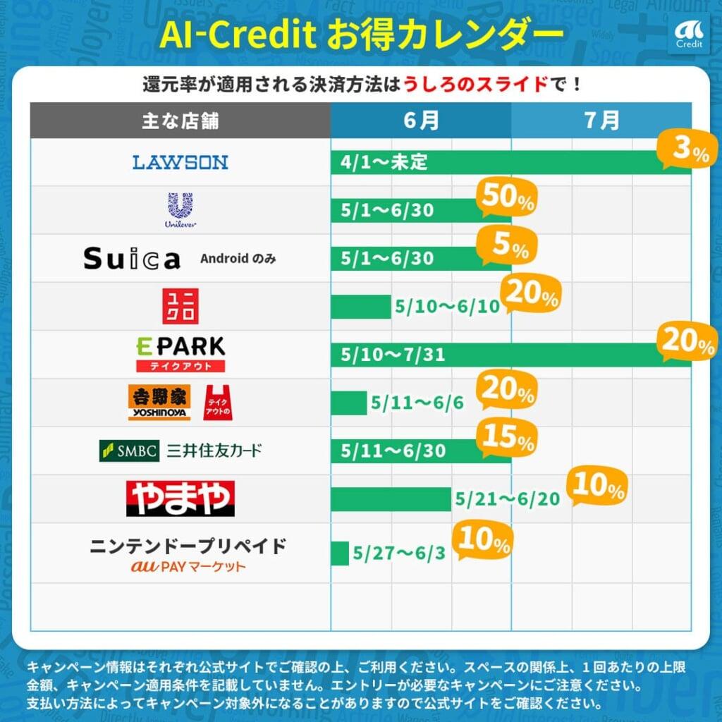 【6月のお得カレンダー】ネットショップのセールが熱い!