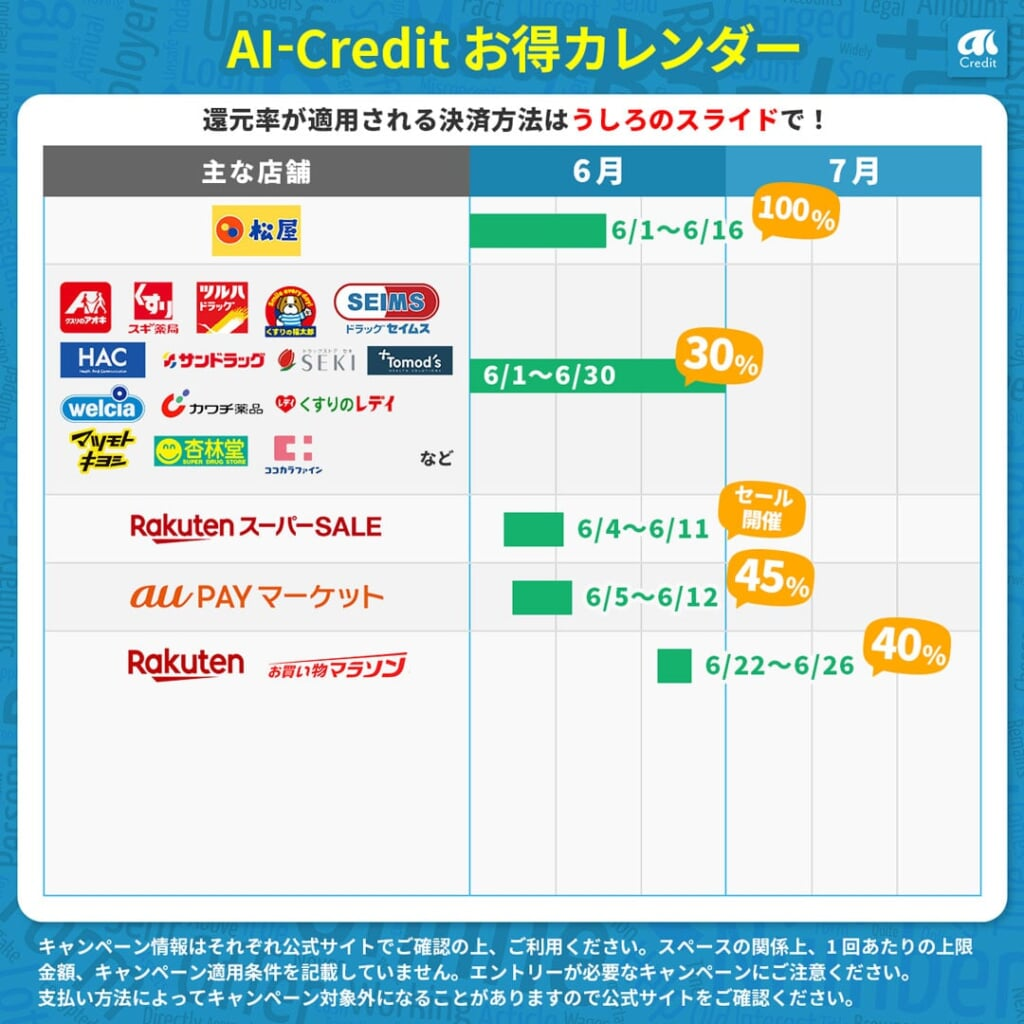 AI-Creditお得カレンダー2