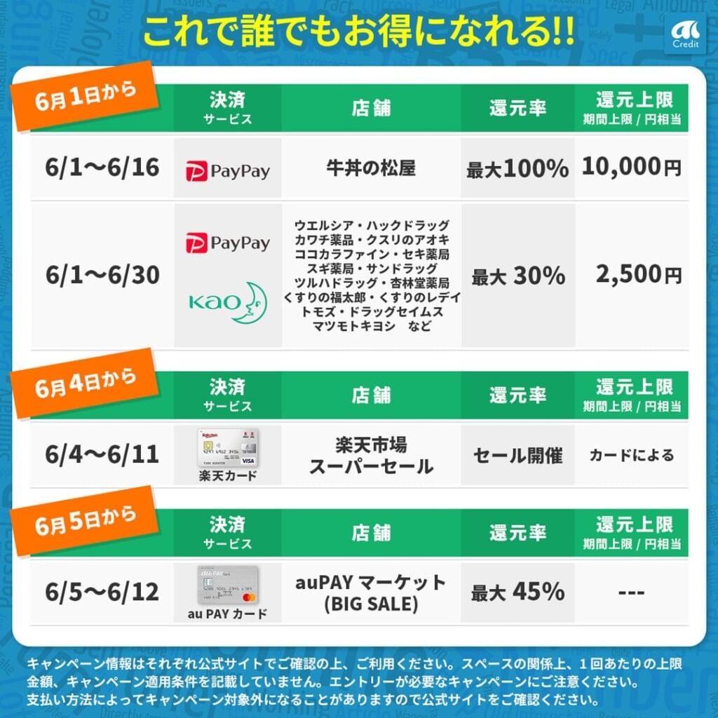 AI-Creditお得カレンダー5
