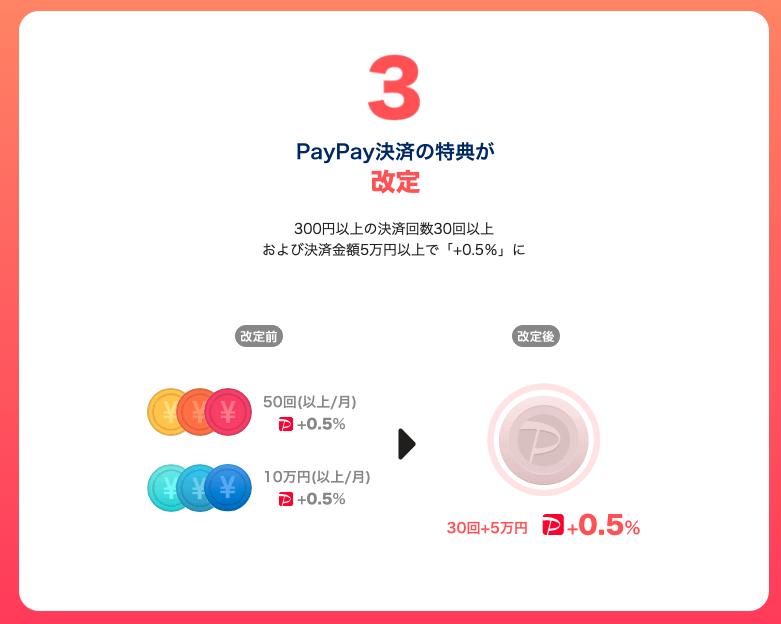 PayPay STEP変更点