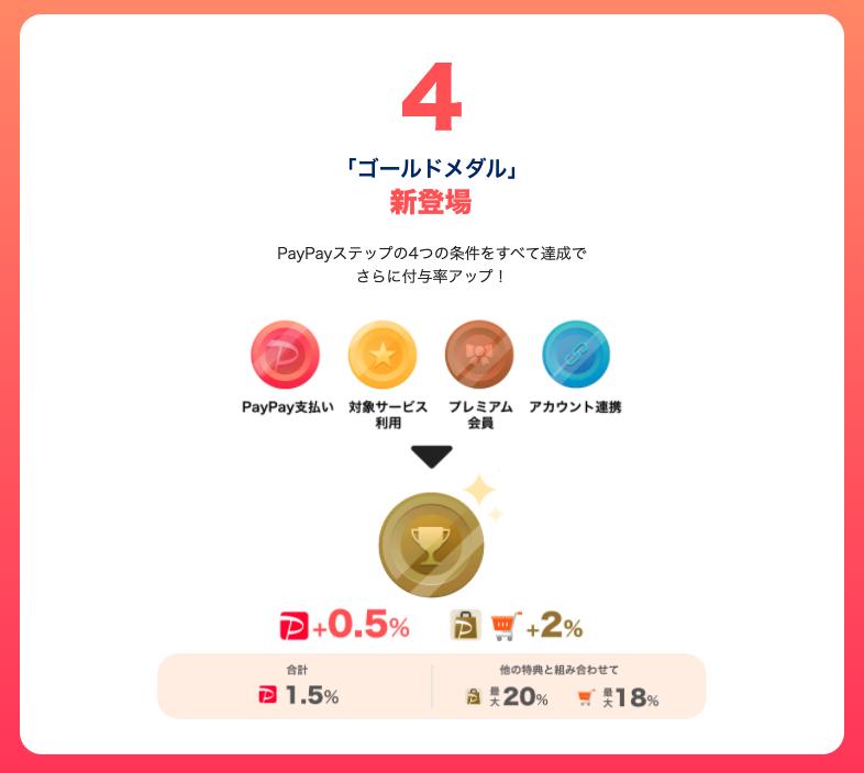 PayPayゴールドメダル獲得条件
