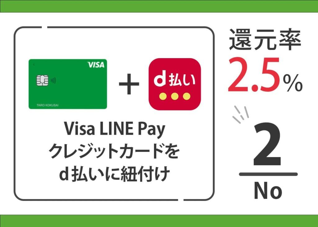 スギ薬局 お得なお支払い方法 VIsa LINE Pay + d払い イメージ画像
