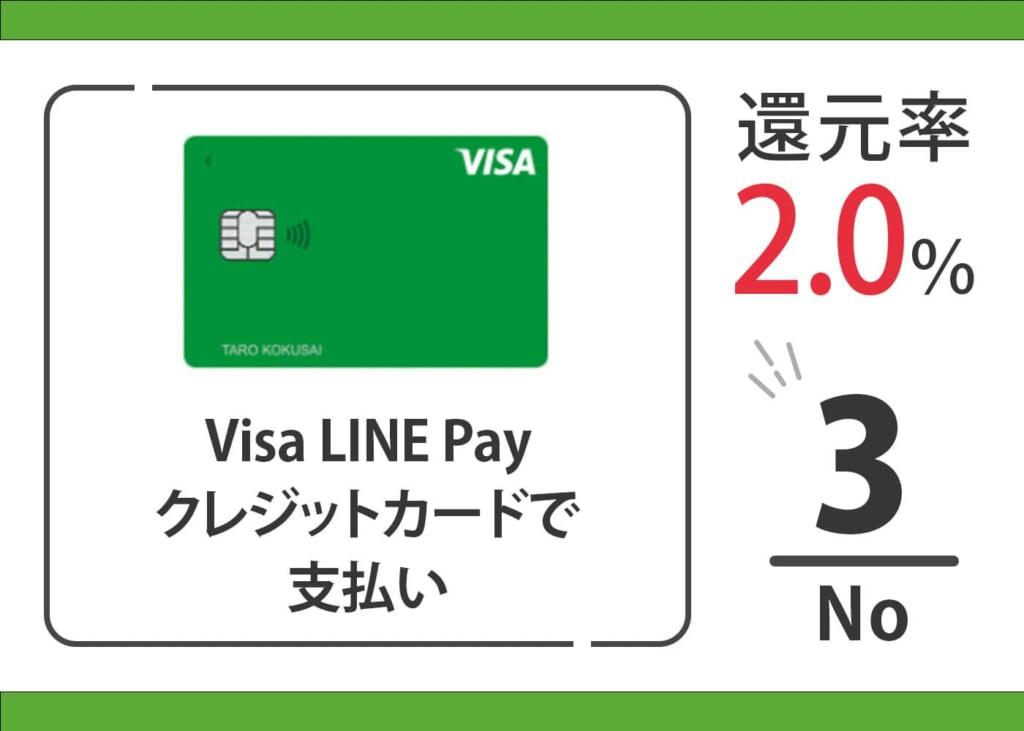 スギ薬局 お得なお支払い方法 VIsa LINE Pay イメージ画像