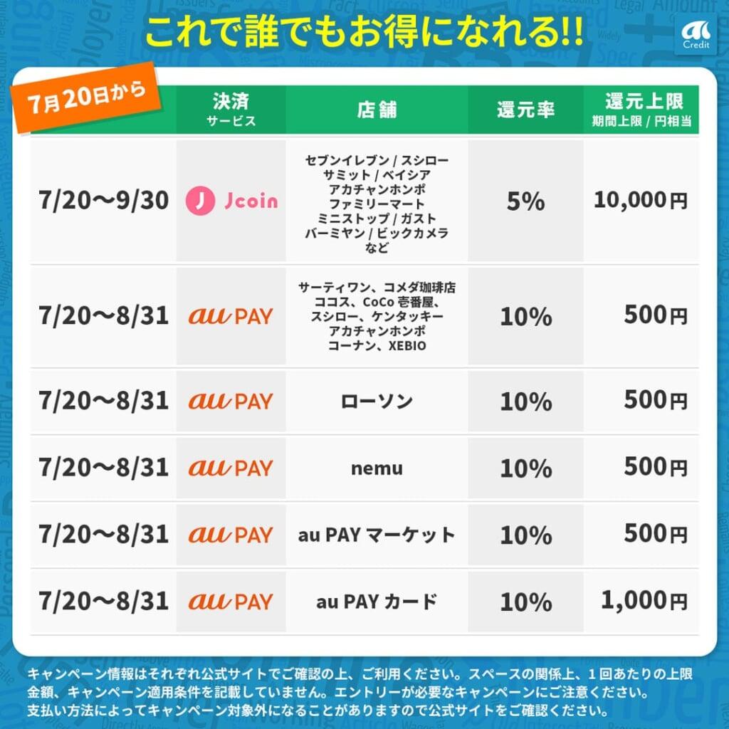 AI-Creditお得カレンダー3