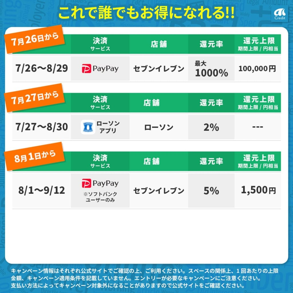 AI-Creditお得カレンダー4