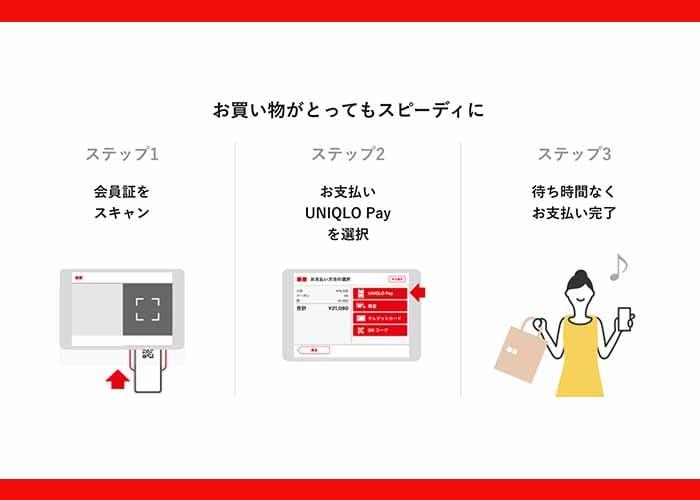 UNIQLO Payのメリット 紹介画像